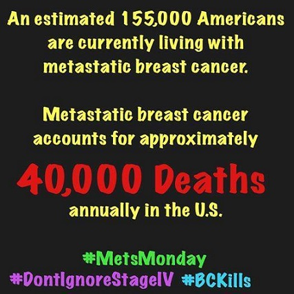 metastatic breast cancer facts